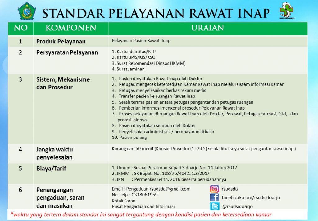 Rawat Inap