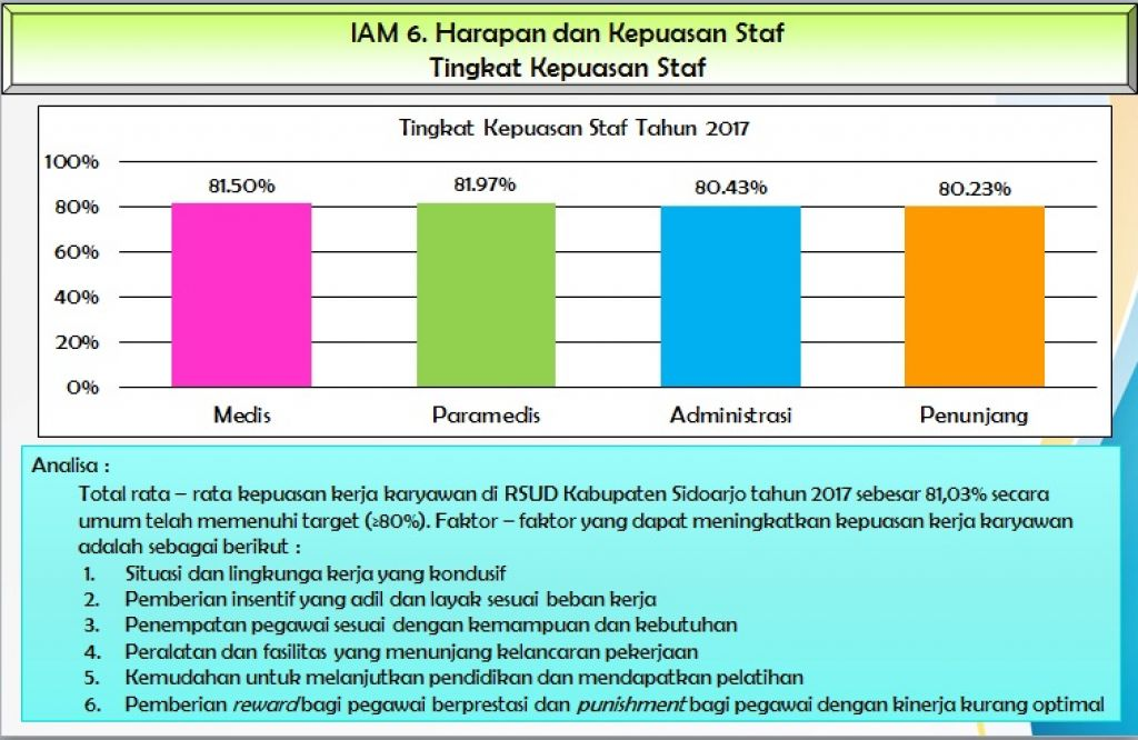 Tingkat Kepuasan Staf 2017_1