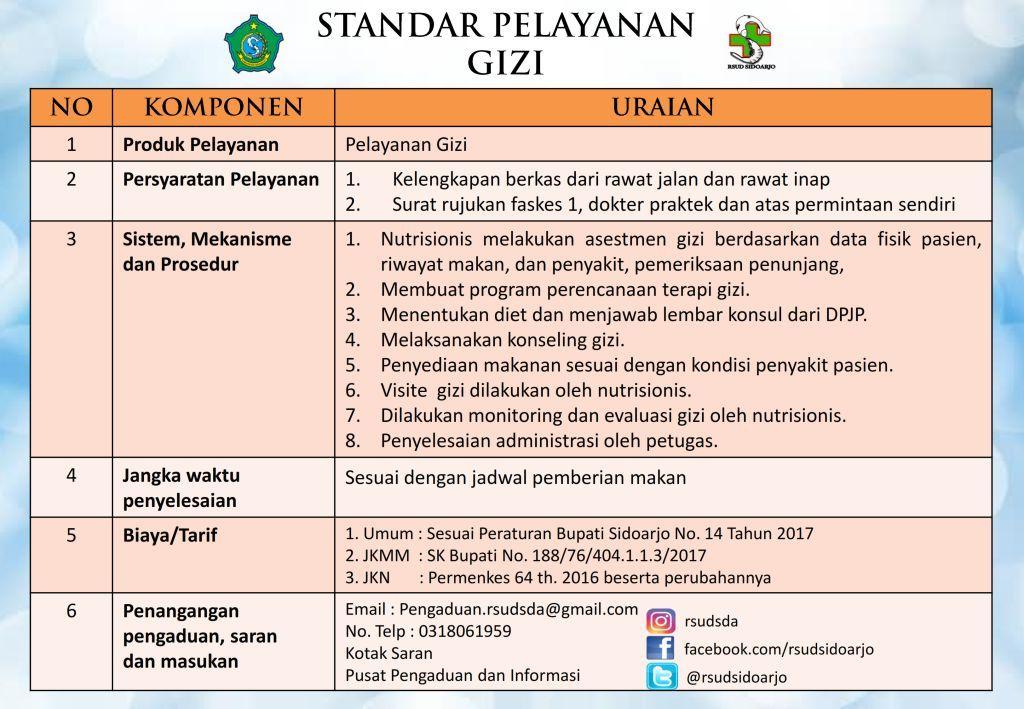 standar pelayanan_016