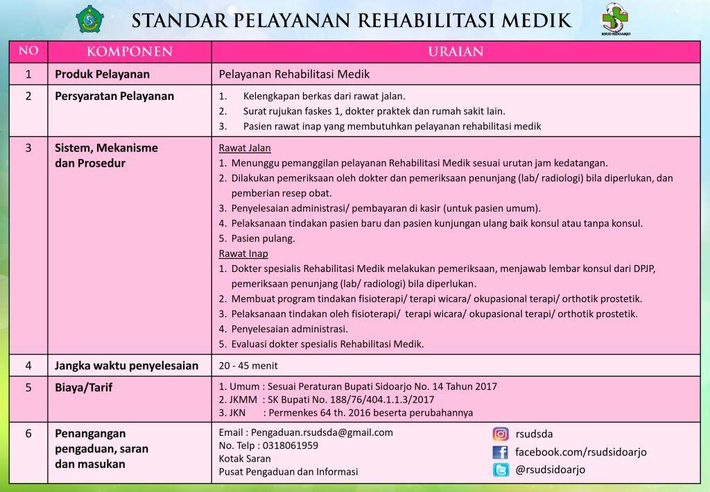 standar pelayanan_017