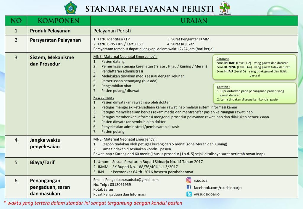 standar pelayanan_018_4